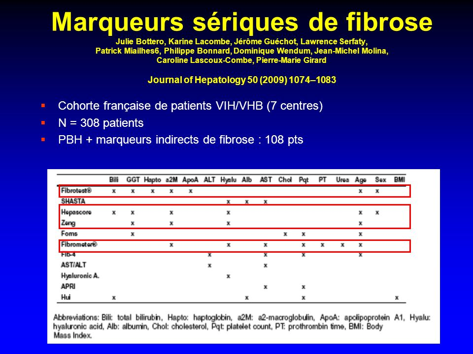 Marqueurs sériques de fibrose Julie Bottero, Karine Lacombe, Jérôme Guéchot, Lawrence Serfaty, Patrick Miailhes6, Philippe Bonnard, Dominique Wendum, Jean-Michel Molina, Caroline Lascoux-Combe, Pierre-Marie Girard Journal of Hepatology 50 (2009) 1074–1083