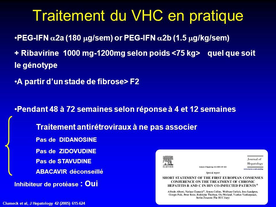 Traitement du VHC en pratique