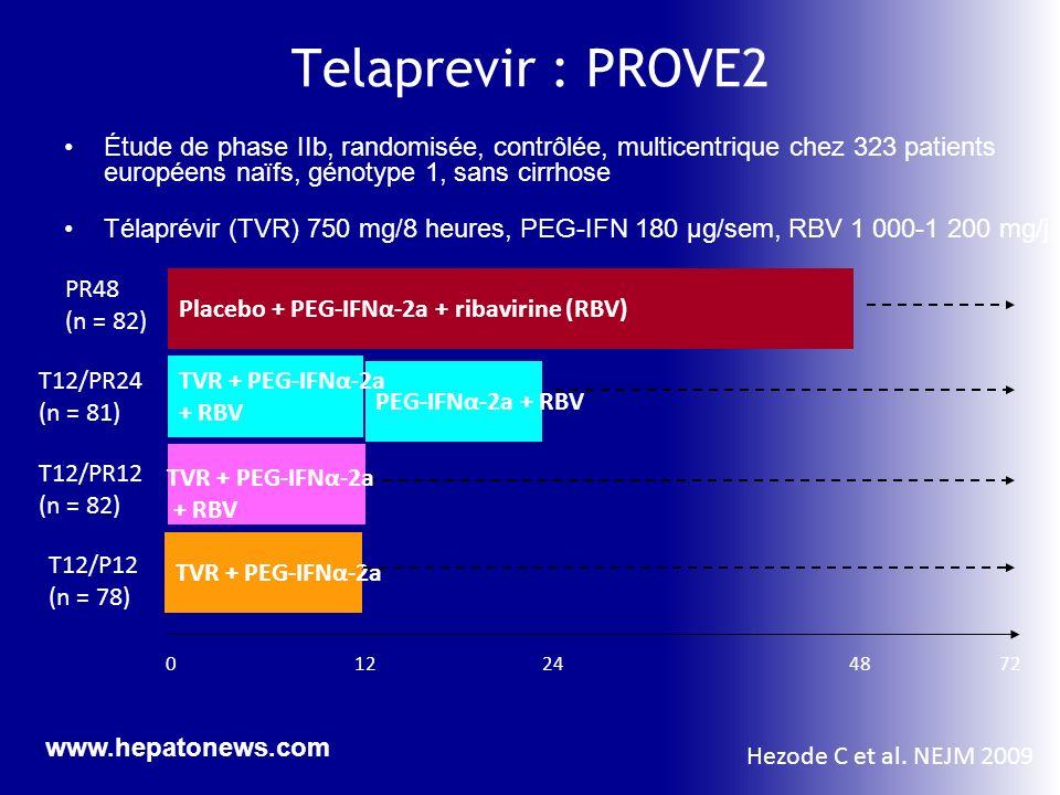 Telaprevir : PROVE2 Étude de phase IIb, randomisée, contrôlée, multicentrique chez 323 patients européens naïfs, génotype 1, sans cirrhose.
