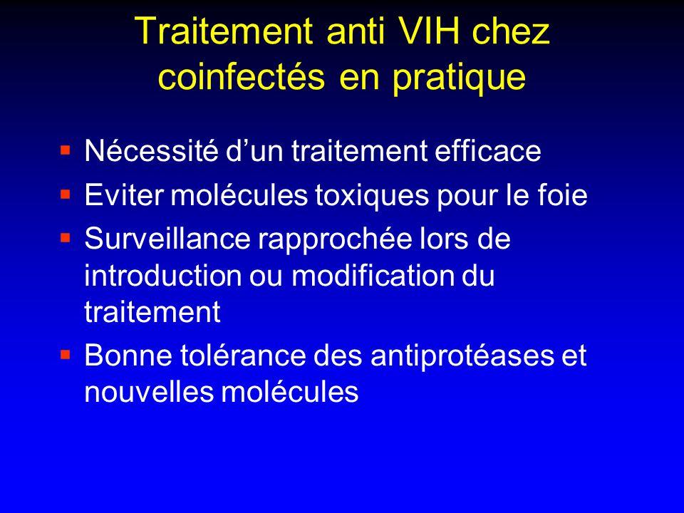 Traitement anti VIH chez coinfectés en pratique