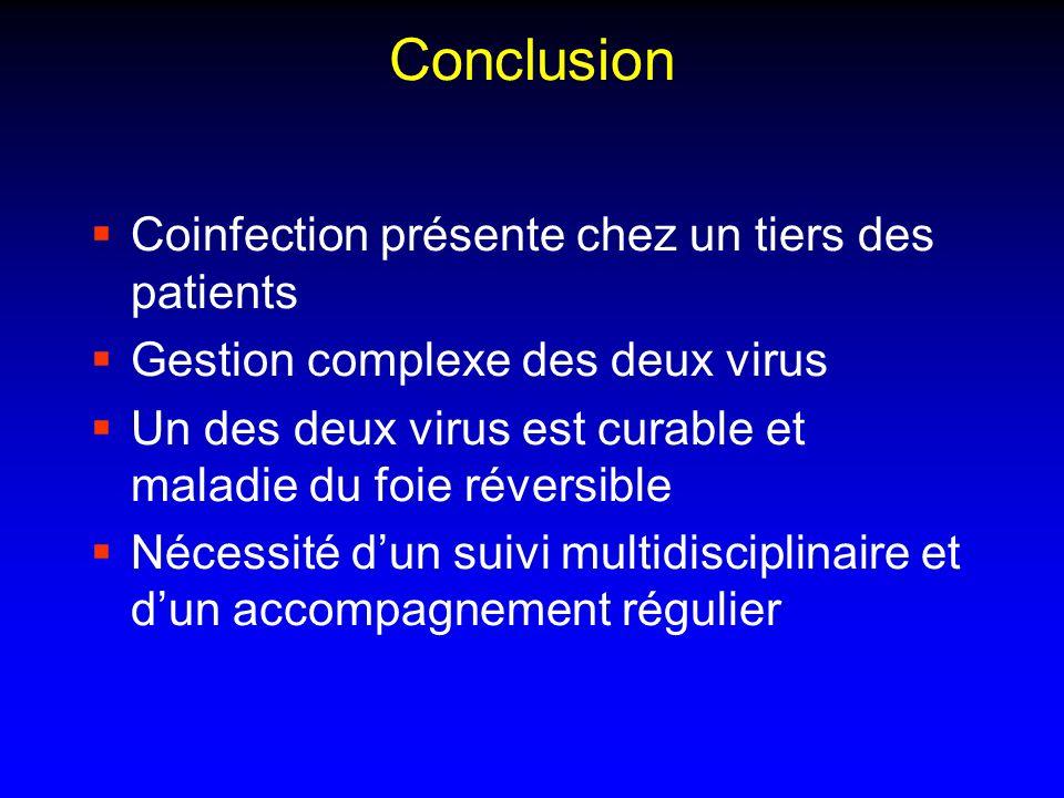 Conclusion Coinfection présente chez un tiers des patients