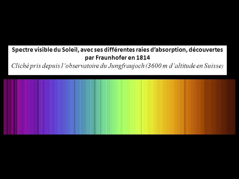 Spectre visible du Soleil, avec ses différentes raies d'absorption, découvertes par Fraunhofer en 1814