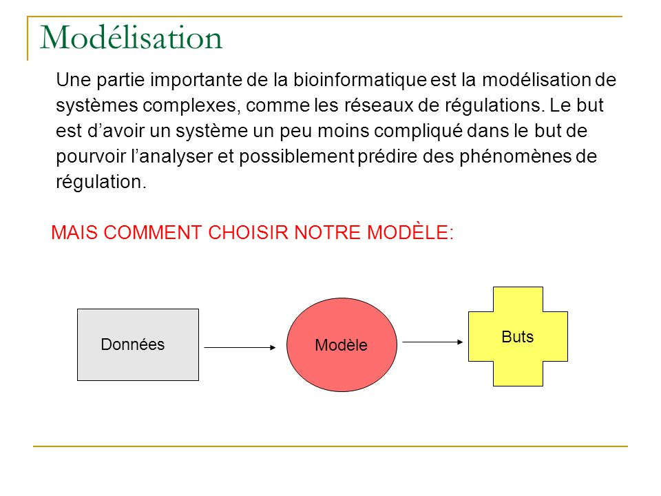 Modélisation Une partie importante de la bioinformatique est la modélisation de. systèmes complexes, comme les réseaux de régulations. Le but.