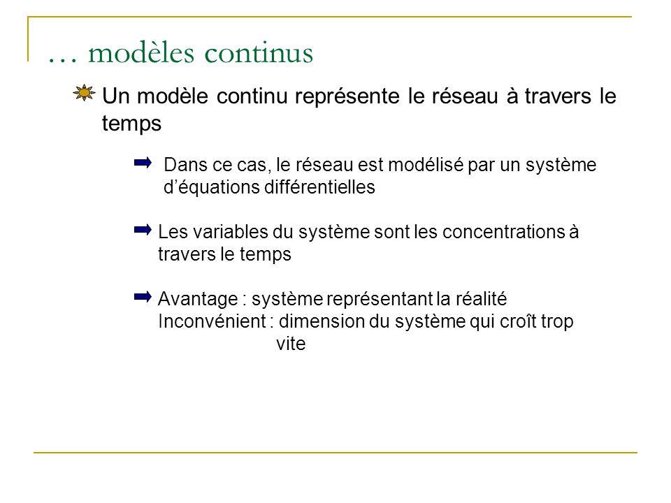 … modèles continus Un modèle continu représente le réseau à travers le temps.