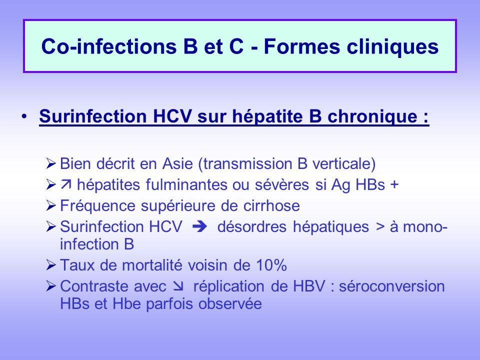 Co-infections B et C - Formes cliniques