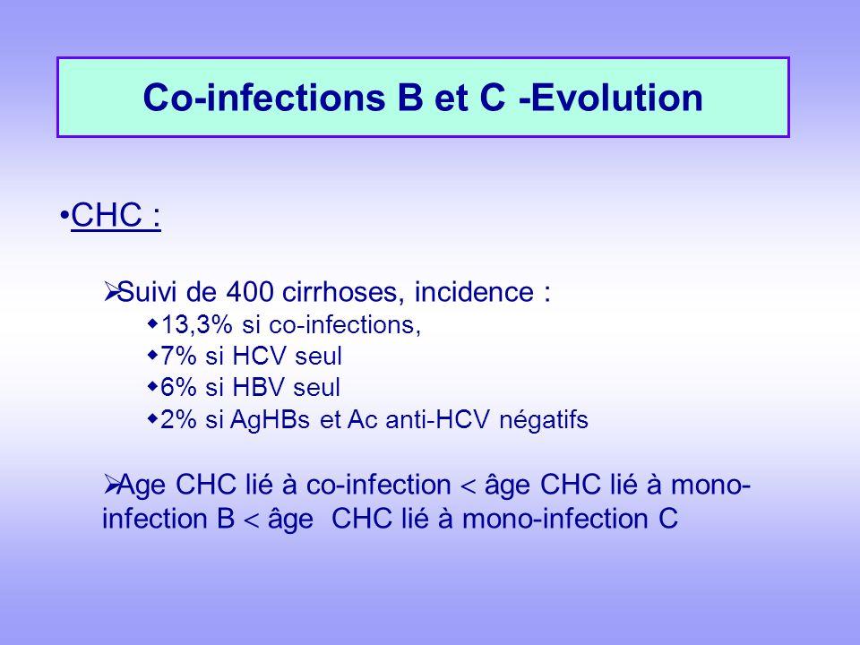 Co-infections B et C -Evolution