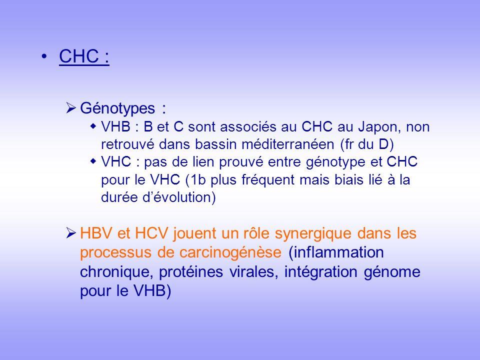 CHC : Génotypes : VHB : B et C sont associés au CHC au Japon, non retrouvé dans bassin méditerranéen (fr du D)