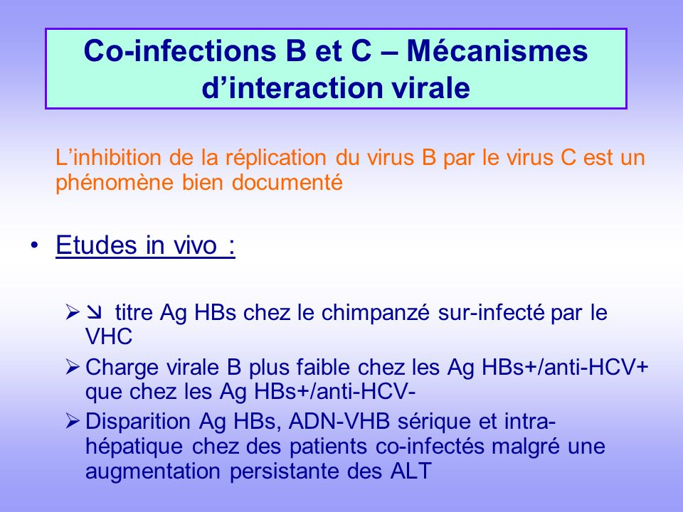 Co-infections B et C – Mécanismes d'interaction virale