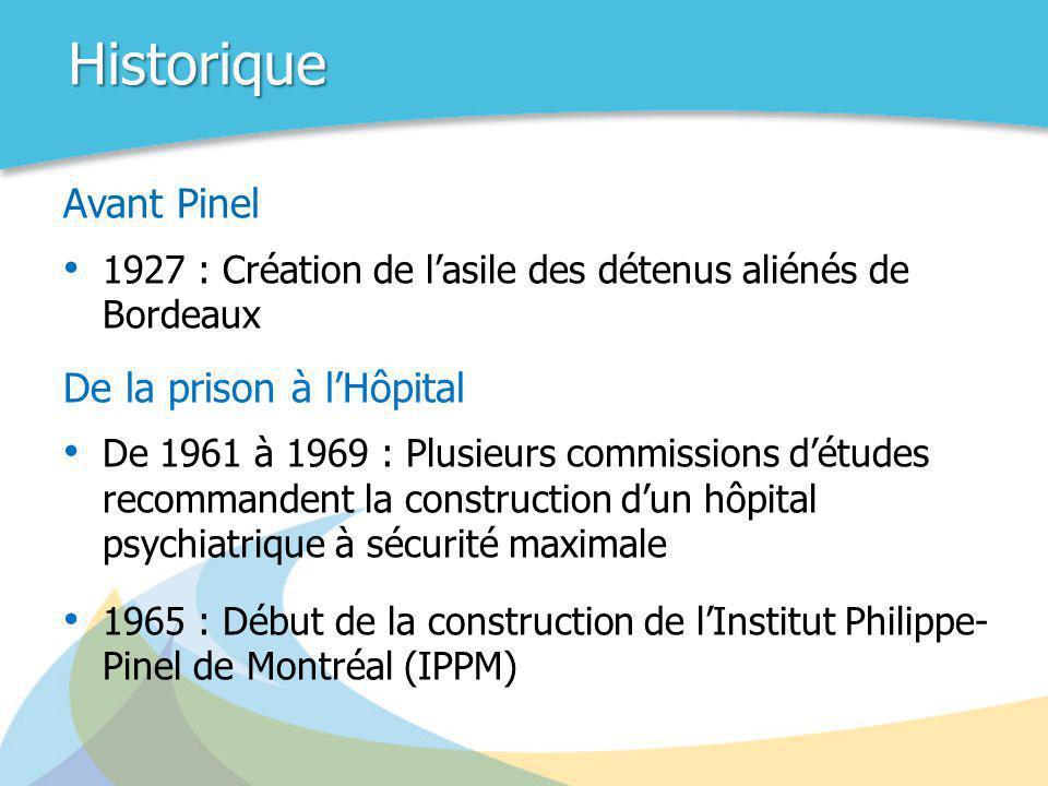 Historique Avant Pinel De la prison à l'Hôpital