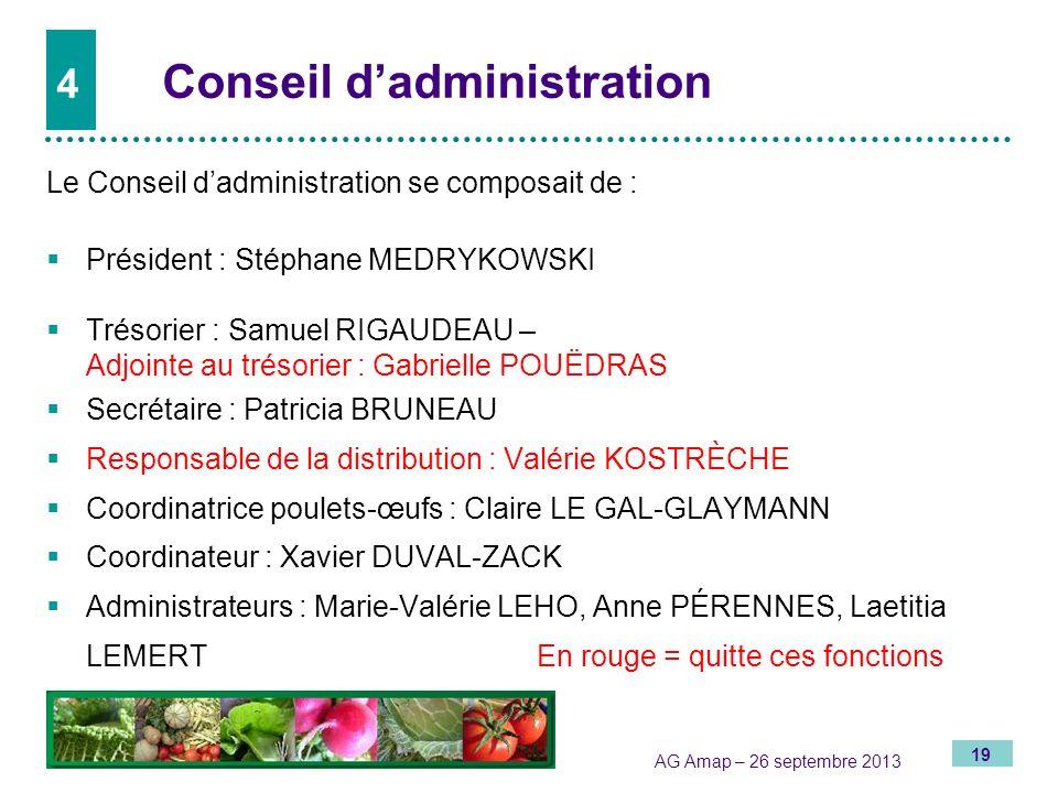 4 Conseil d'administration