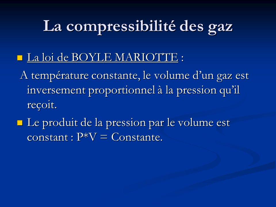 La compressibilité des gaz
