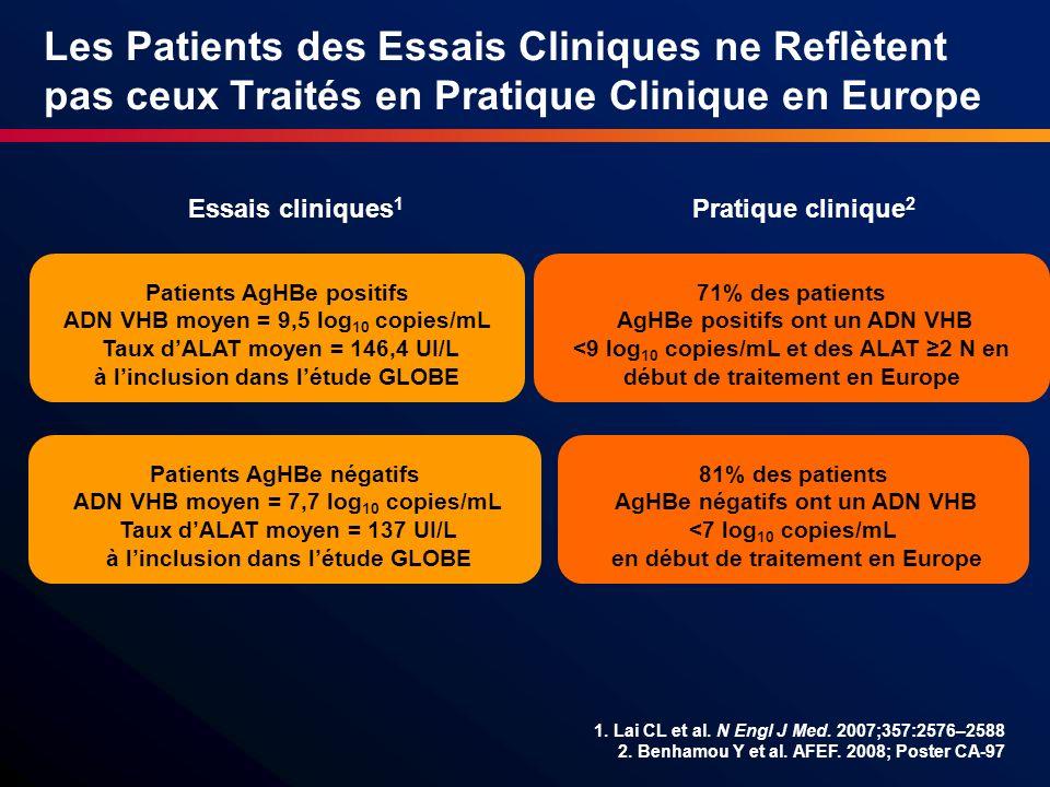 Les Patients des Essais Cliniques ne Reflètent pas ceux Traités en Pratique Clinique en Europe