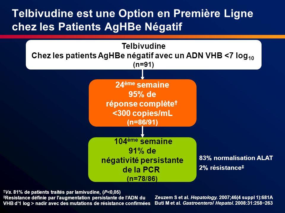 Telbivudine est une Option en Première Ligne chez les Patients AgHBe Négatif