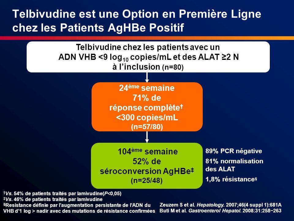 Telbivudine est une Option en Première Ligne chez les Patients AgHBe Positif