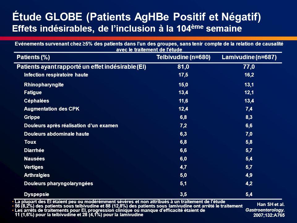 Étude GLOBE (Patients AgHBe Positif et Négatif) Effets indésirables, de l'inclusion à la 104ème semaine