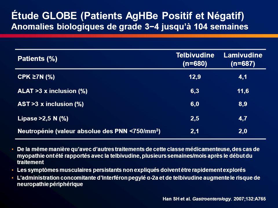 Étude GLOBE (Patients AgHBe Positif et Négatif) Anomalies biologiques de grade 3−4 jusqu'à 104 semaines