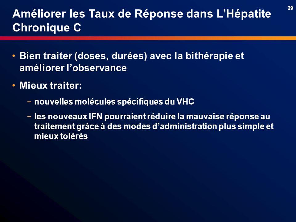 Améliorer les Taux de Réponse dans L'Hépatite Chronique C