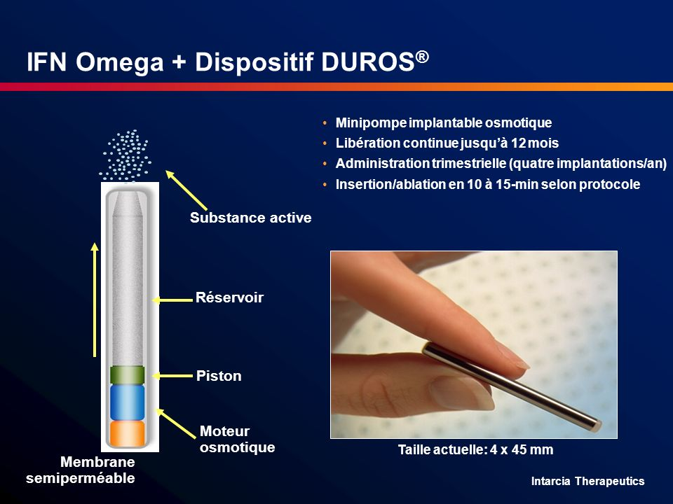 IFN Omega + Dispositif DUROS®