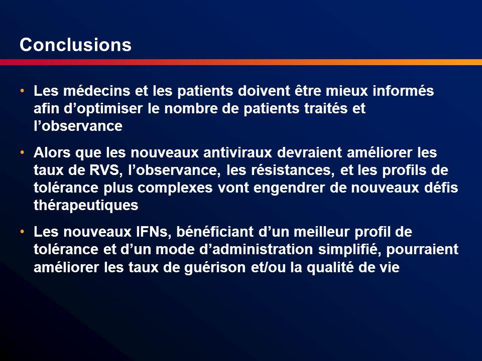 Conclusions Les médecins et les patients doivent être mieux informés afin d'optimiser le nombre de patients traités et l'observance.