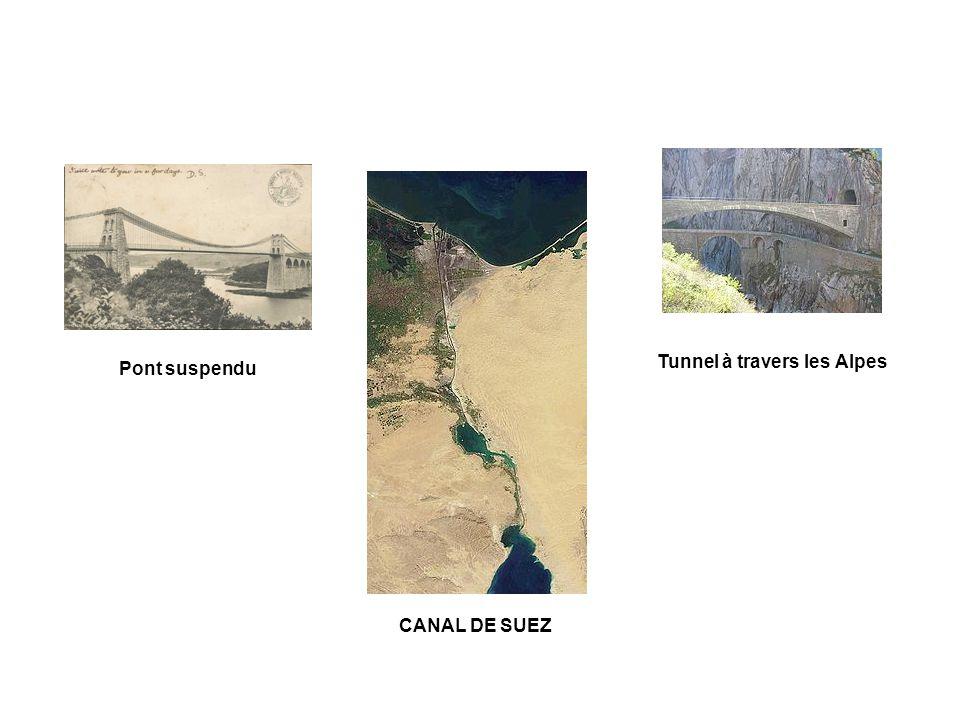 Tunnel à travers les Alpes