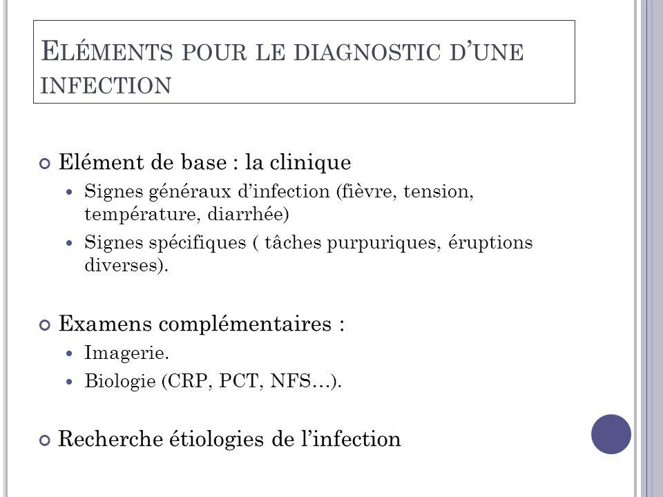 Eléments pour le diagnostic d'une infection
