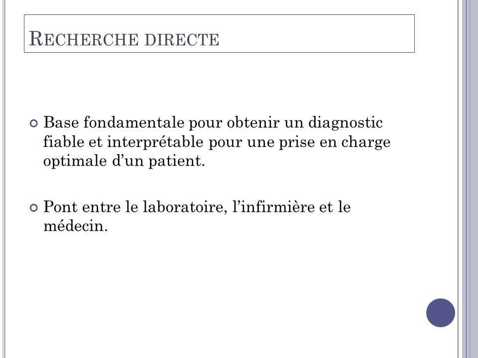 Recherche directe Base fondamentale pour obtenir un diagnostic fiable et interprétable pour une prise en charge optimale d'un patient.