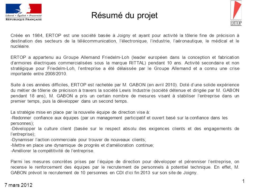 Résumé du projet