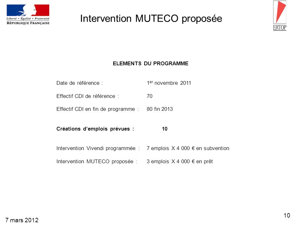 Intervention MUTECO proposée