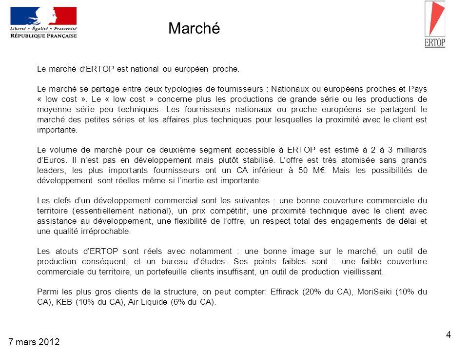 Marché 7 mars 2012 Le marché d'ERTOP est national ou européen proche.