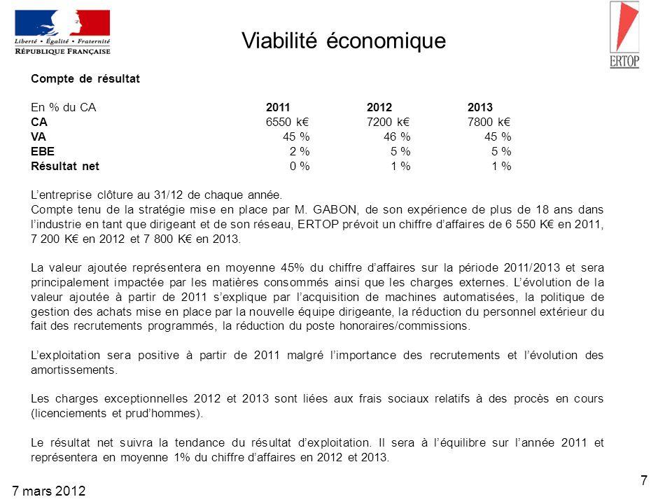 Viabilité économique 7 mars 2012 Compte de résultat