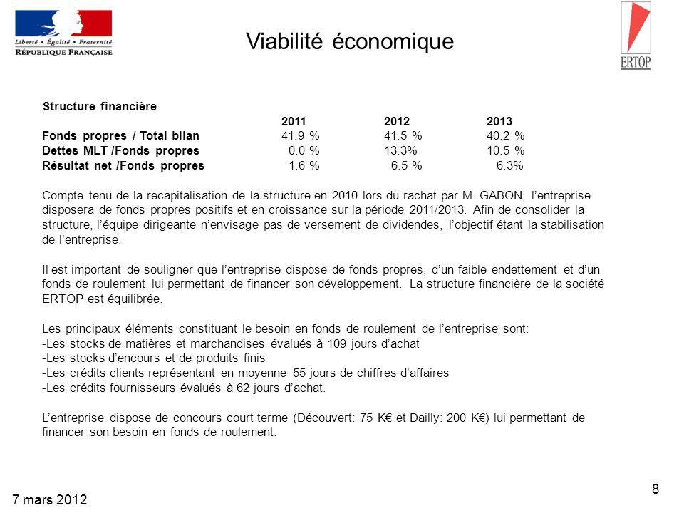 Viabilité économique 7 mars 2012 Structure financière 2011 2012 2013