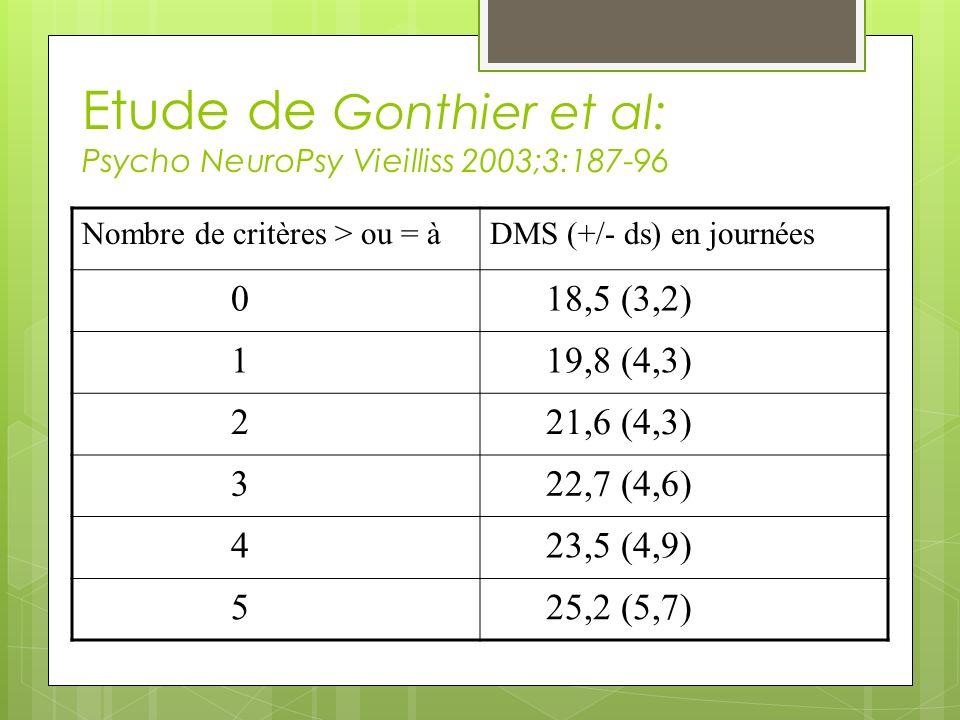 Etude de Gonthier et al: Psycho NeuroPsy Vieilliss 2003;3:187-96