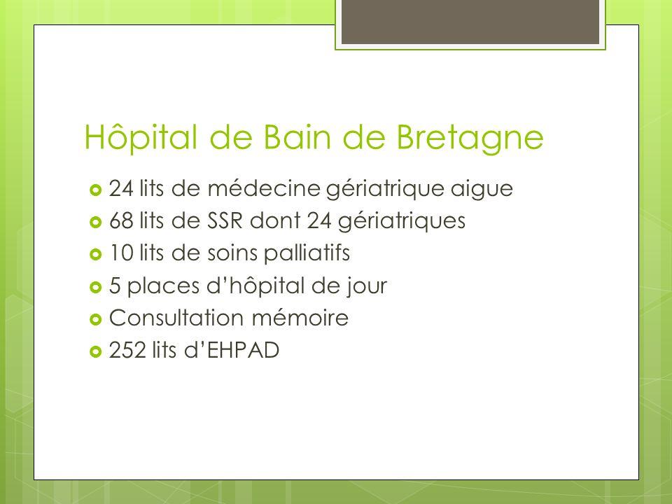 Hôpital de Bain de Bretagne