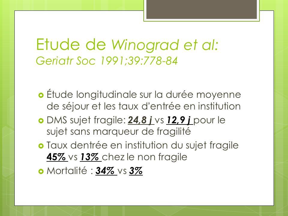 Etude de Winograd et al: Geriatr Soc 1991;39:778-84