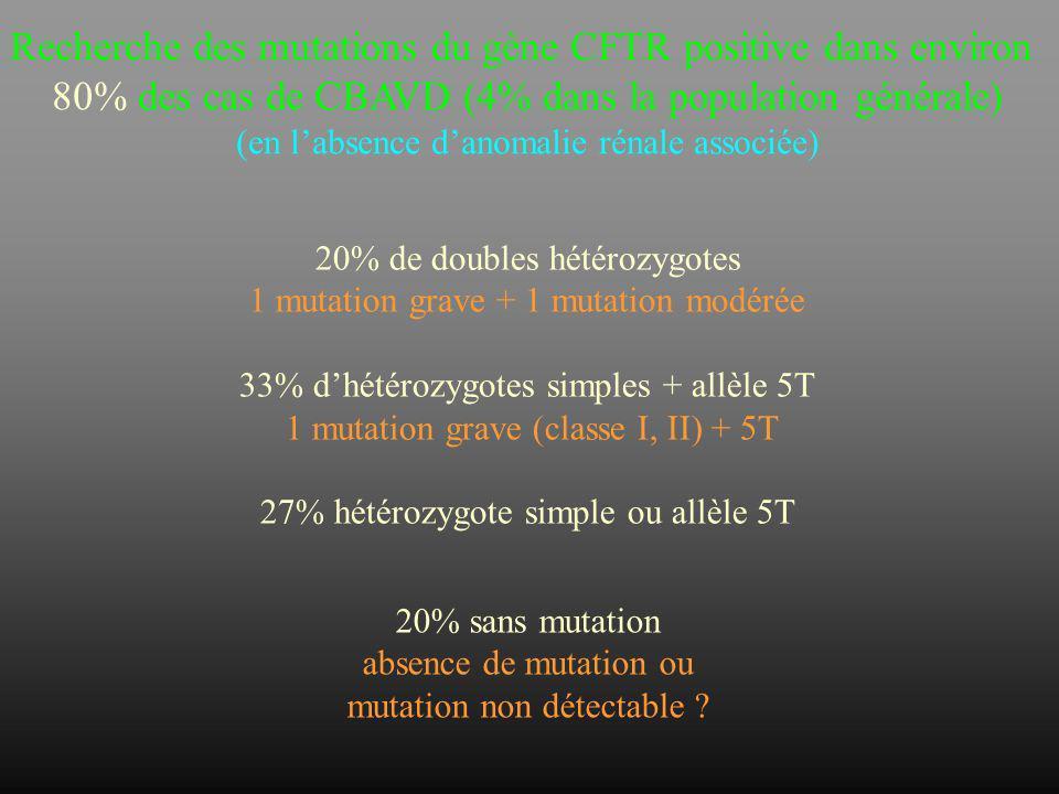 Recherche des mutations du gène CFTR positive dans environ
