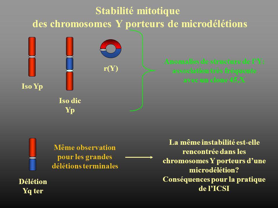 des chromosomes Y porteurs de microdélétions