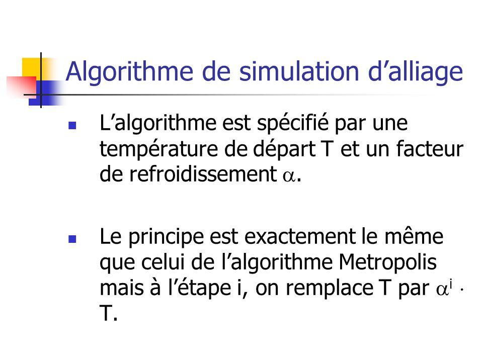 Algorithme de simulation d'alliage