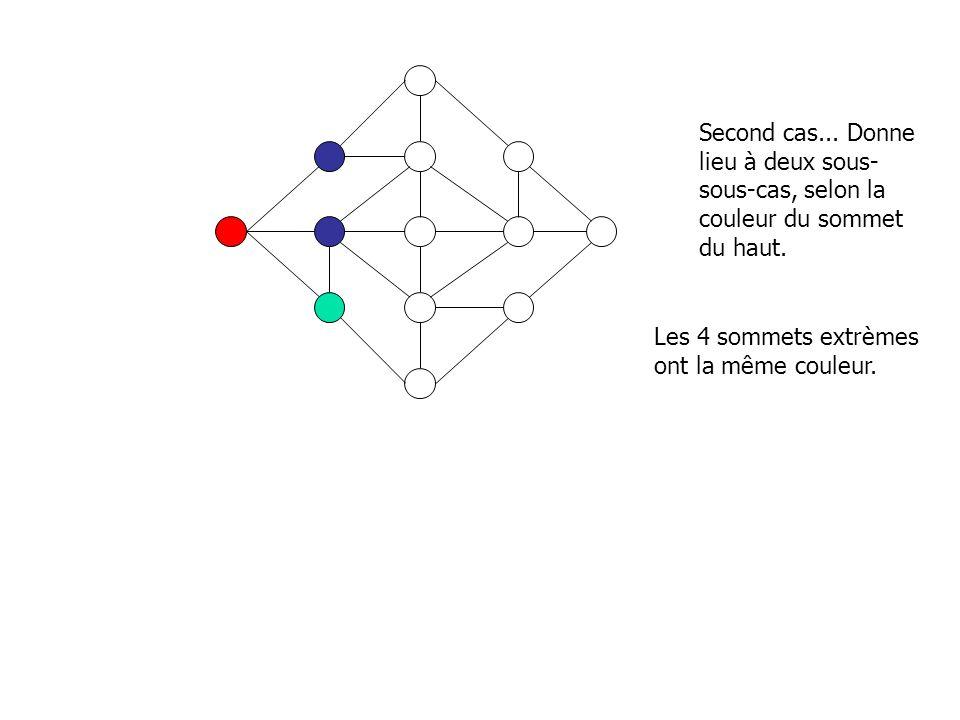 Second cas... Donne lieu à deux sous-sous-cas, selon la couleur du sommet du haut.