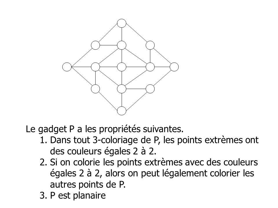 Le gadget P a les propriétés suivantes.