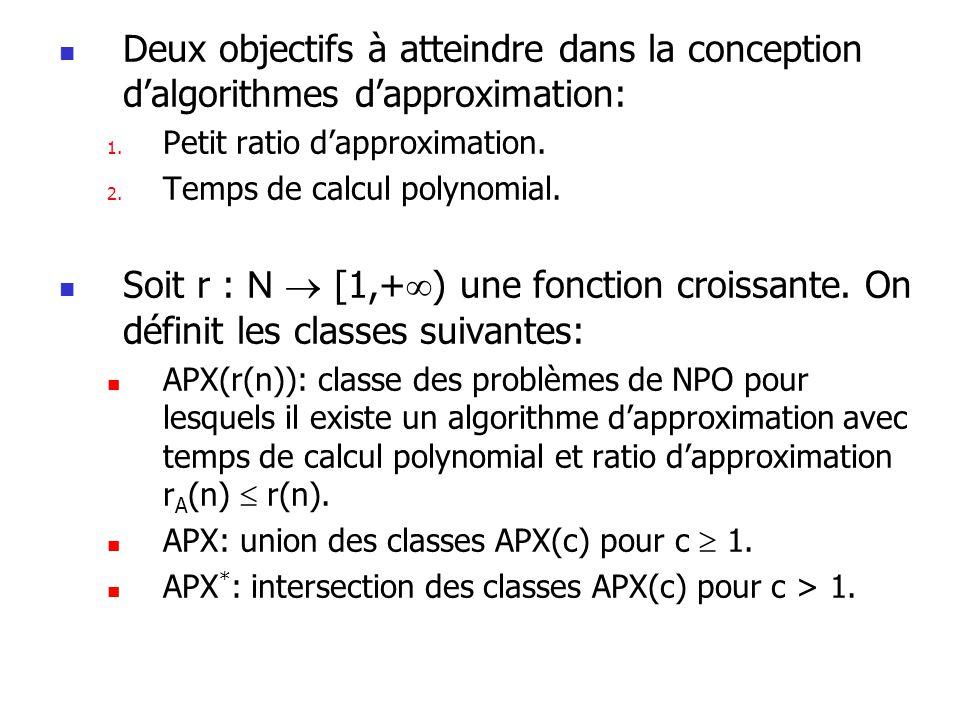 Deux objectifs à atteindre dans la conception d'algorithmes d'approximation: