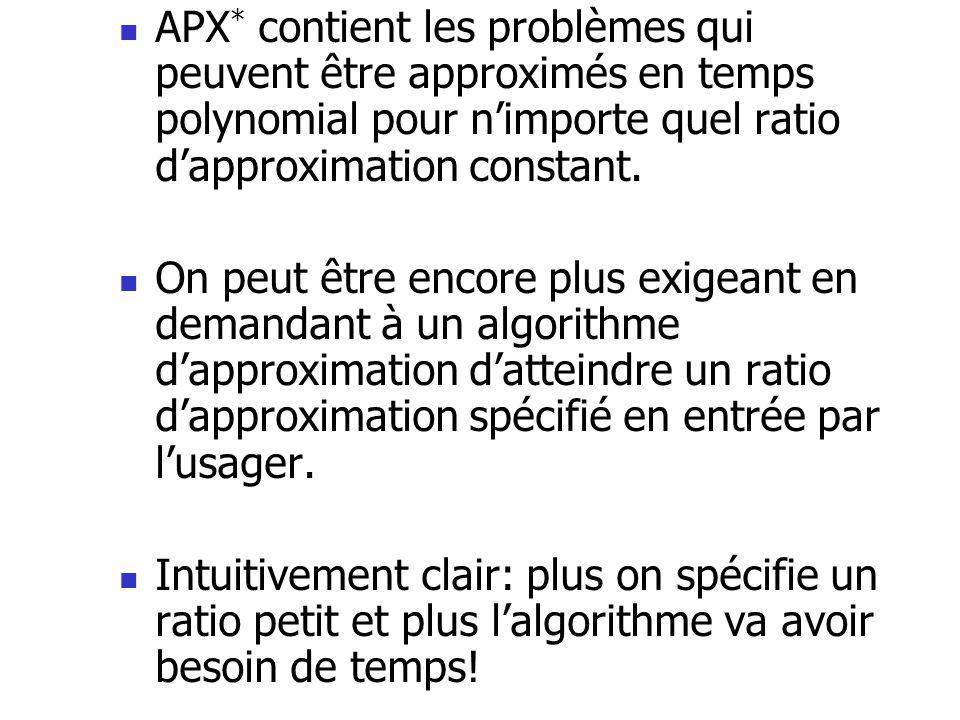 APX* contient les problèmes qui peuvent être approximés en temps polynomial pour n'importe quel ratio d'approximation constant.