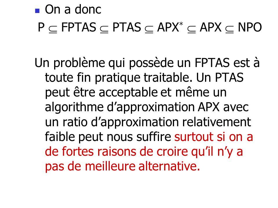 P  FPTAS  PTAS  APX*  APX  NPO