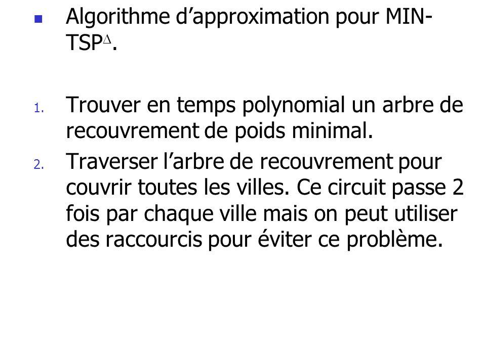 Algorithme d'approximation pour MIN-TSP.