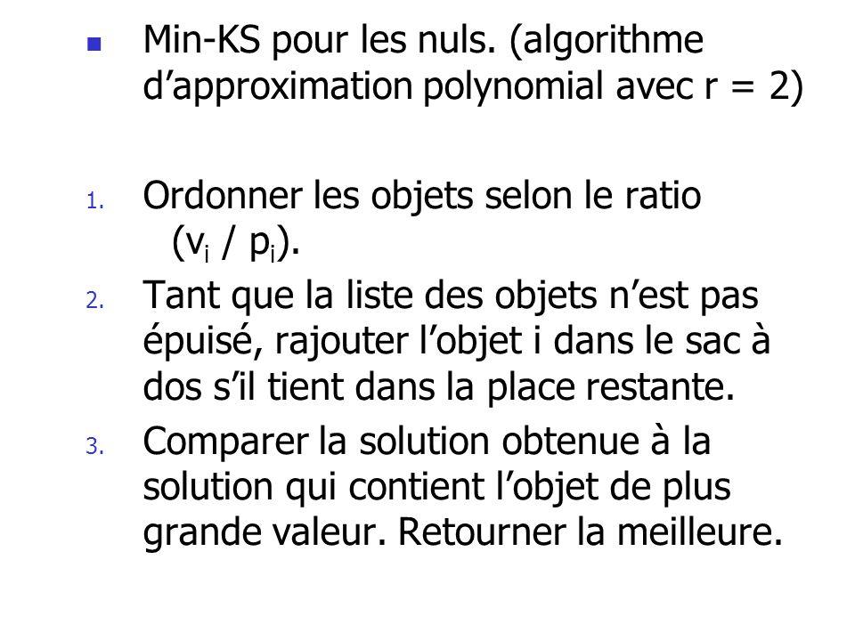 Min-KS pour les nuls. (algorithme d'approximation polynomial avec r = 2)