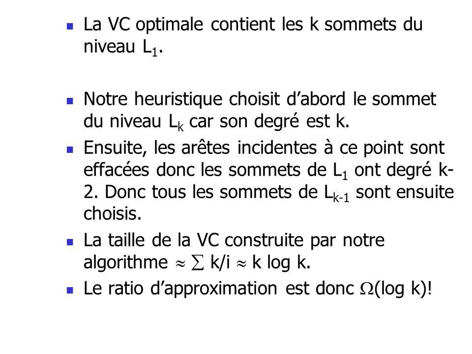 La VC optimale contient les k sommets du niveau L1.