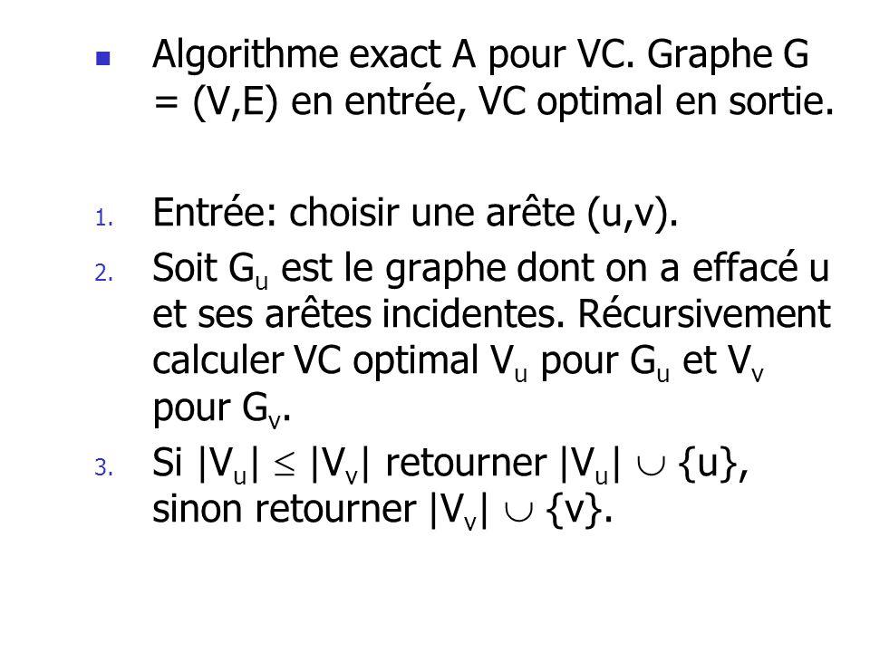 Algorithme exact A pour VC