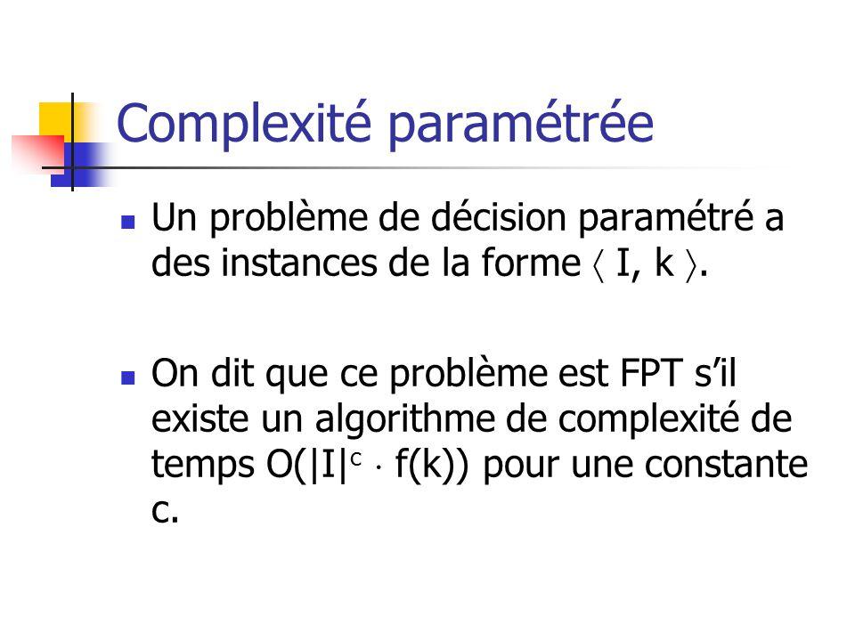 Complexité paramétrée