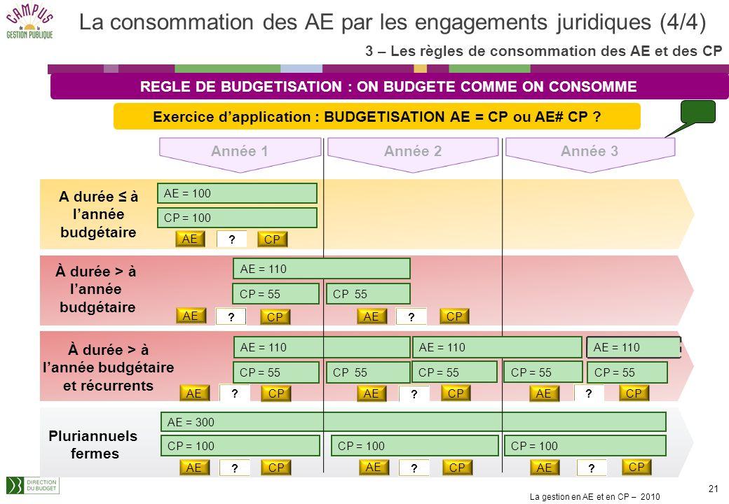 La consommation des AE par les engagements juridiques (4/4)