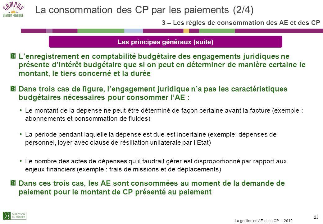 La consommation des CP par les paiements (2/4)