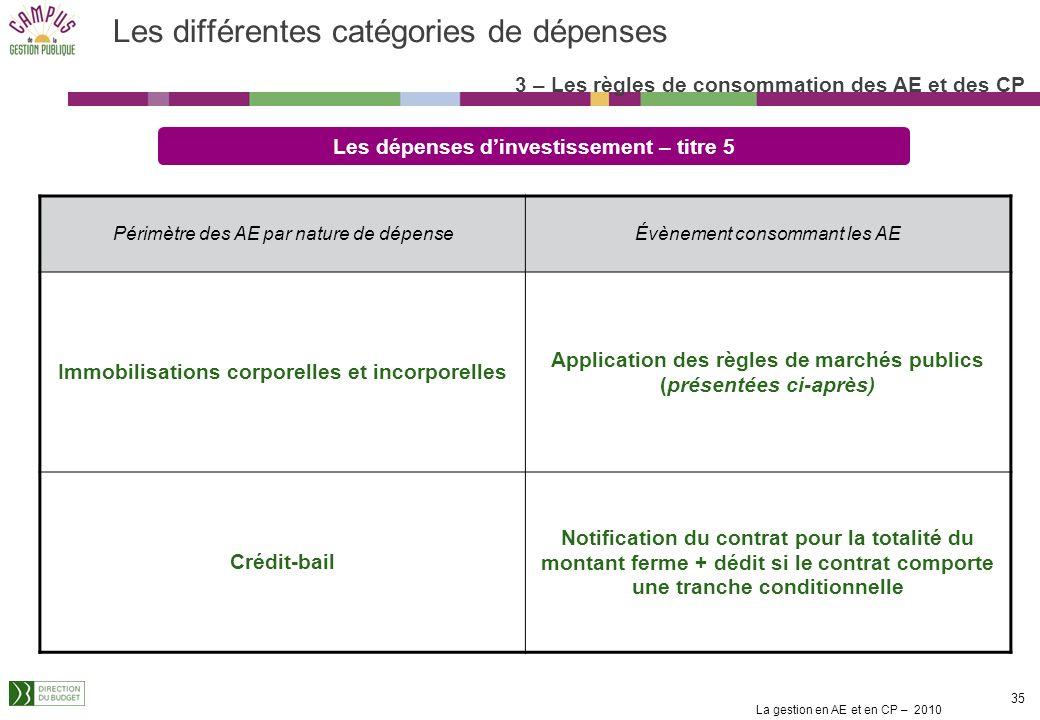 Les différentes catégories de dépenses